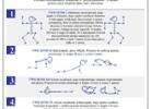 Ćwiczenia ruchowe - sposób wykonania